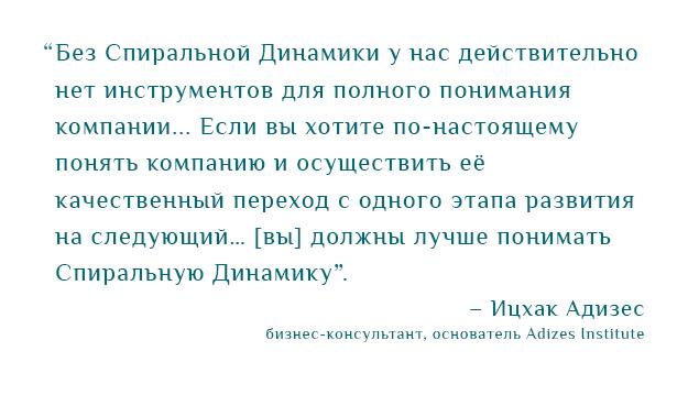 Izhak Adizez quote